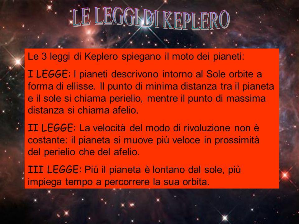 Le 3 leggi di Keplero spiegano il moto dei pianeti: I LEGGE: I pianeti descrivono intorno al Sole orbite a forma di ellisse.