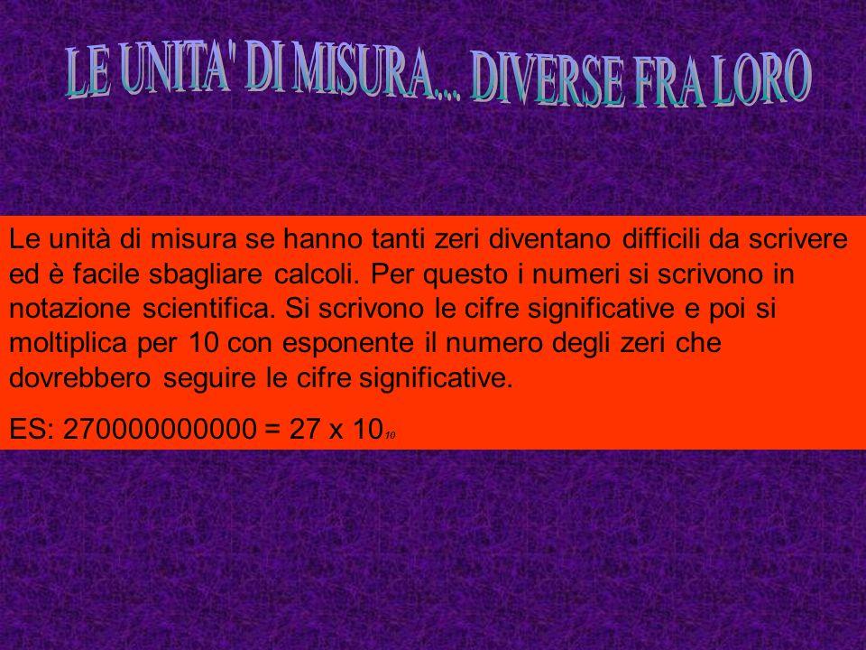 Molte distanze nellUniverso vengono calcolate con le unità astronomiche (UA). Un unità astronomica è di 150 milioni di chilometri.