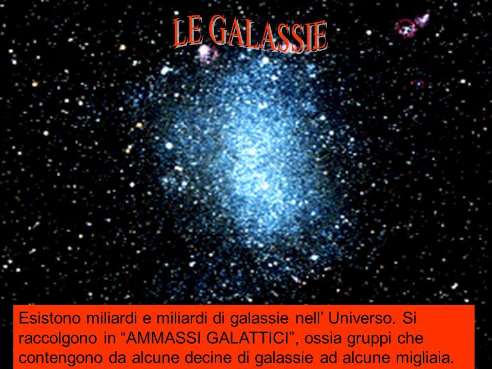 Sono composte da stelle, nebulose e polveri interstellari. Possono essere a spirale, elittiche, spirale barrata o irregolari. Tutte quelle a spirale a