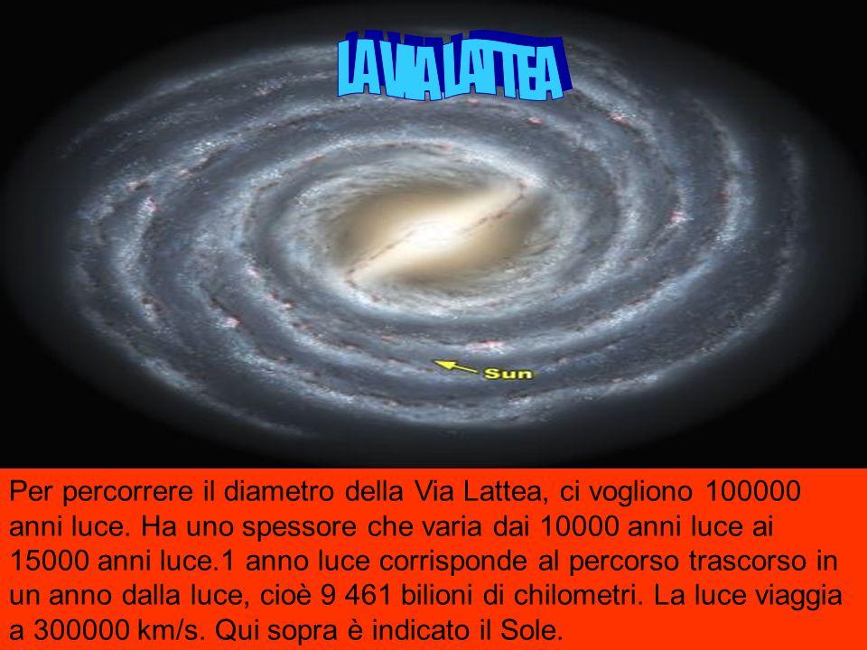 Esistono miliardi e miliardi di galassie nell Universo. Si raccolgono in AMMASSI GALATTICI, ossia gruppi che contengono da alcune decine di galassie a
