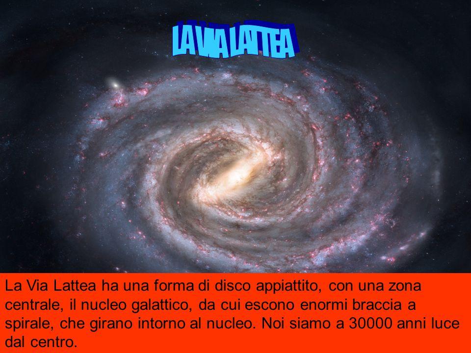 La Via Lattea ha una forma di disco appiattito, con una zona centrale, il nucleo galattico, da cui escono enormi braccia a spirale, che girano intorno al nucleo.