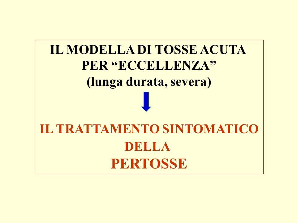 IL MODELLA DI TOSSE ACUTA PER ECCELLENZA (lunga durata, severa) IL TRATTAMENTO SINTOMATICO DELLA PERTOSSE