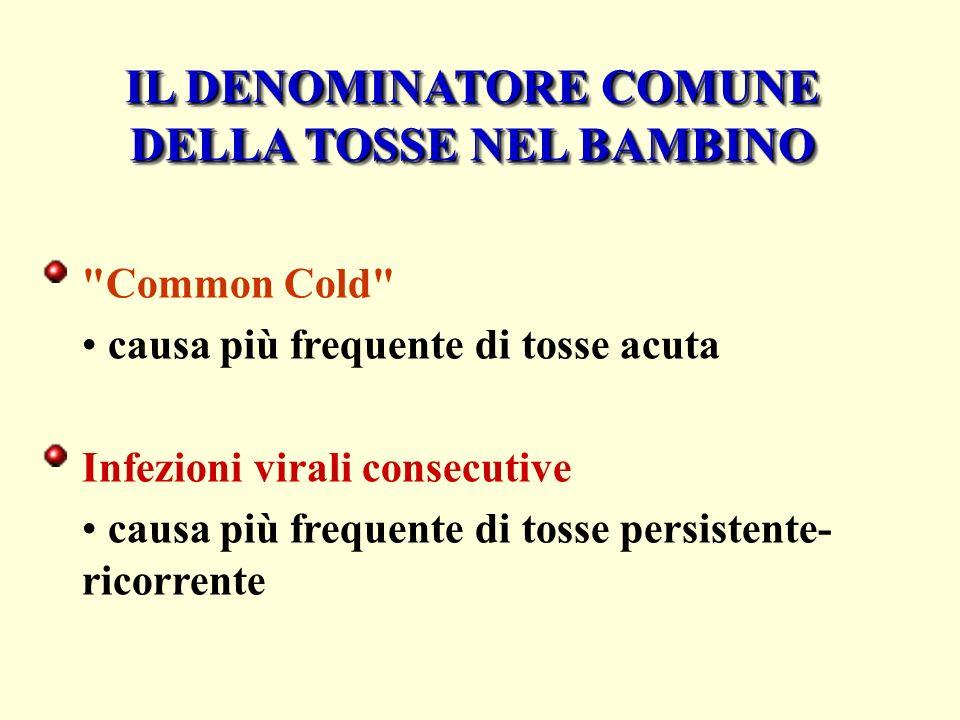 IL DENOMINATORE COMUNE DELLA TOSSE NEL BAMBINO Common Cold causa più frequente di tosse acuta Infezioni virali consecutive causa più frequente di tosse persistente- ricorrente