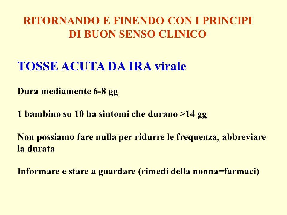 RITORNANDO E FINENDO CON I PRINCIPI DI BUON SENSO CLINICO TOSSE ACUTA DA IRA virale Dura mediamente 6-8 gg 1 bambino su 10 ha sintomi che durano >14 g
