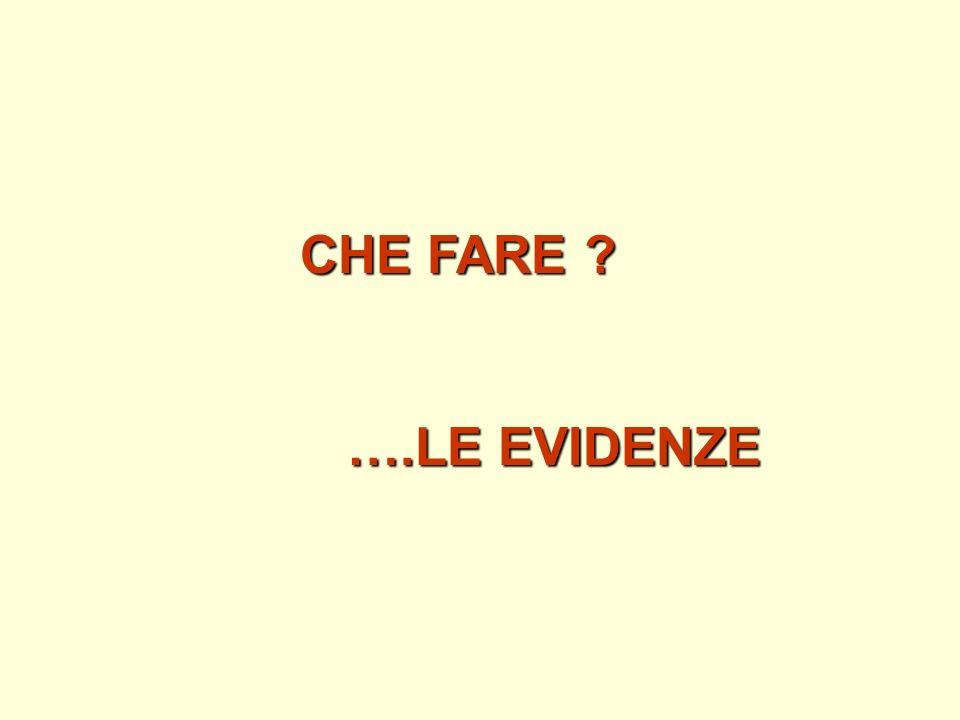 CHE FARE ? ….LE EVIDENZE