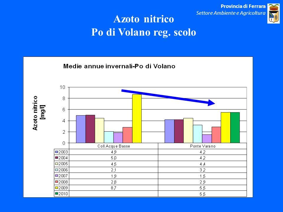 Azoto nitrico Po di Volano reg. scolo Provincia di Ferrara Settore Ambiente e Agricoltura