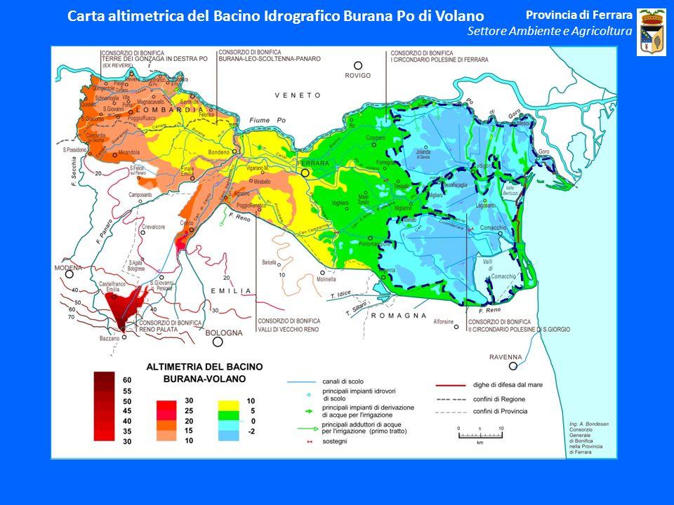 Carta altimetrica del Bacino Idrografico Burana Po di Volano Provincia di Ferrara Settore Ambiente e Agricoltura