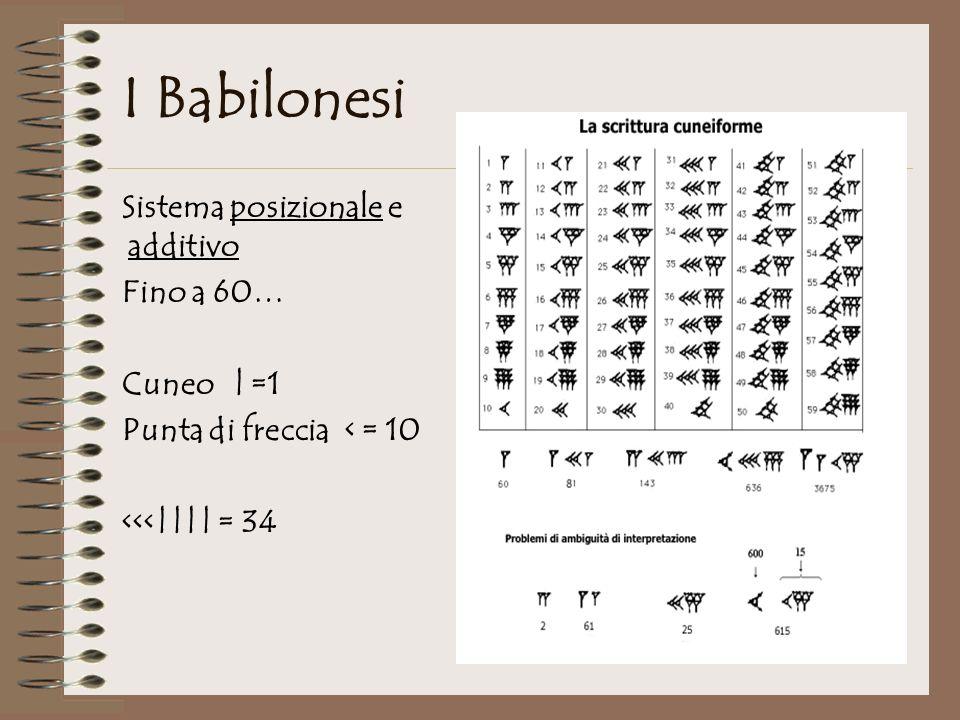 Sistema posizionale e additivo Fino a 60… Cuneo   =1 Punta di freccia < = 10 <<<         = 34 I Babilonesi