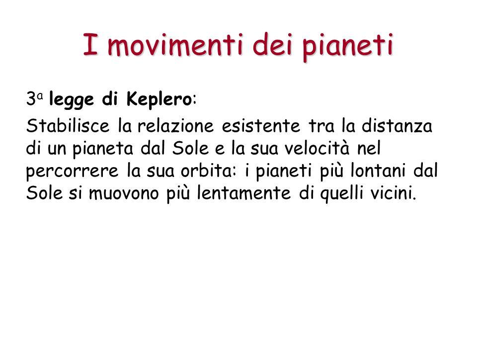 I movimenti dei pianeti 3 a legge di Keplero: Stabilisce la relazione esistente tra la distanza di un pianeta dal Sole e la sua velocità nel percorrere la sua orbita: i pianeti più lontani dal Sole si muovono più lentamente di quelli vicini.