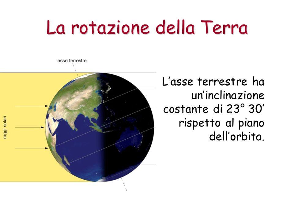 La rotazione della Terra Lasse terrestre ha uninclinazione costante di 23° 30 rispetto al piano dellorbita.