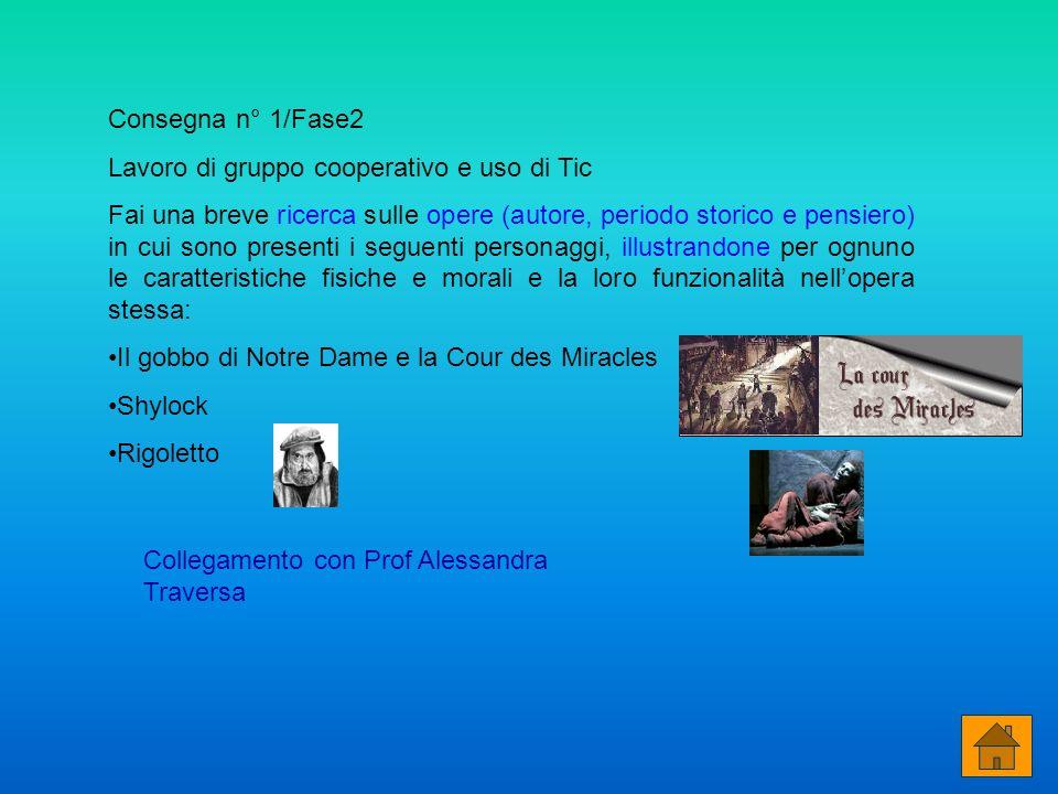 Consegna n° 1/Fase2 Lavoro di gruppo cooperativo e uso di Tic Fai una breve ricerca sulle opere (autore, periodo storico e pensiero) in cui sono prese