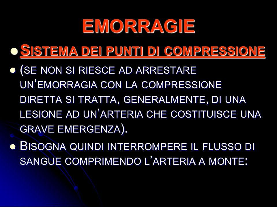 EMORRAGIE S ISTEMA DEI PUNTI DI COMPRESSIONE S ISTEMA DEI PUNTI DI COMPRESSIONE ( SE NON SI RIESCE AD ARRESTARE UN EMORRAGIA CON LA COMPRESSIONE DIRET