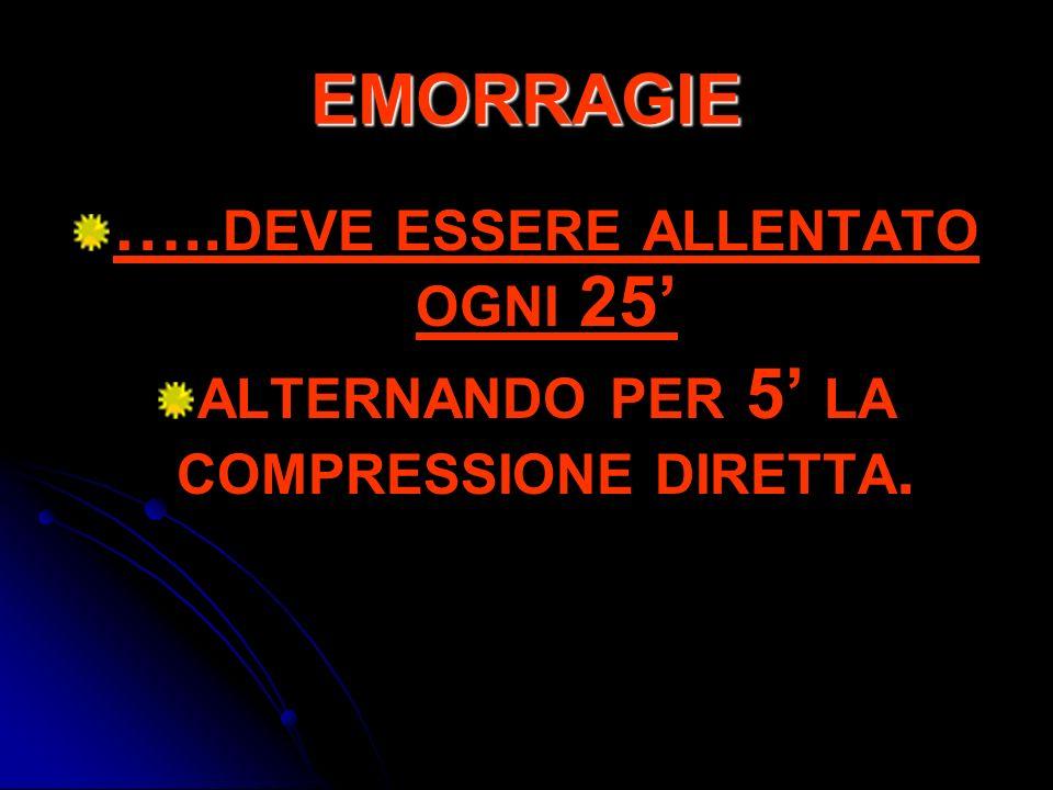 EMORRAGIE ….. DEVE ESSERE ALLENTATO OGNI 25 ALTERNANDO PER 5 LA COMPRESSIONE DIRETTA.