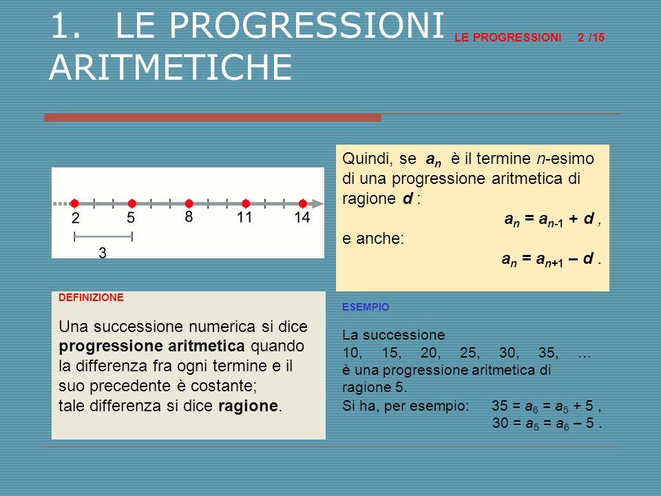 2.IL CALCOLO DEL TERMINE a n DI UNA PROGRESSIONE ARITMETICA LE PROGRESSIONI /15 3 ESEMPIO La progressione aritmetica di ragione 7 originata da a 1 = 3 è: TEOREMA In una progressione aritmetica, il termine a n è uguale alla somma del primo termine a 1 con il prodotto della ragione d per (n – 1) : a n = a 1 + (n – 1) d, con n > 0.