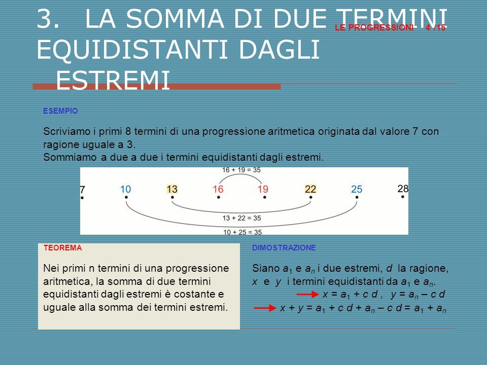4.LA SOMMA DI TERMINI CONSECUTIVI DI UNA PROGRESSIONE ARITMETICA LE PROGRESSIONI /15 5 TEOREMA La somma S n dei primi n termini di una progressione aritmetica è uguale al prodotto di n per la semisomma dei due termini estremi a 1 e a n.