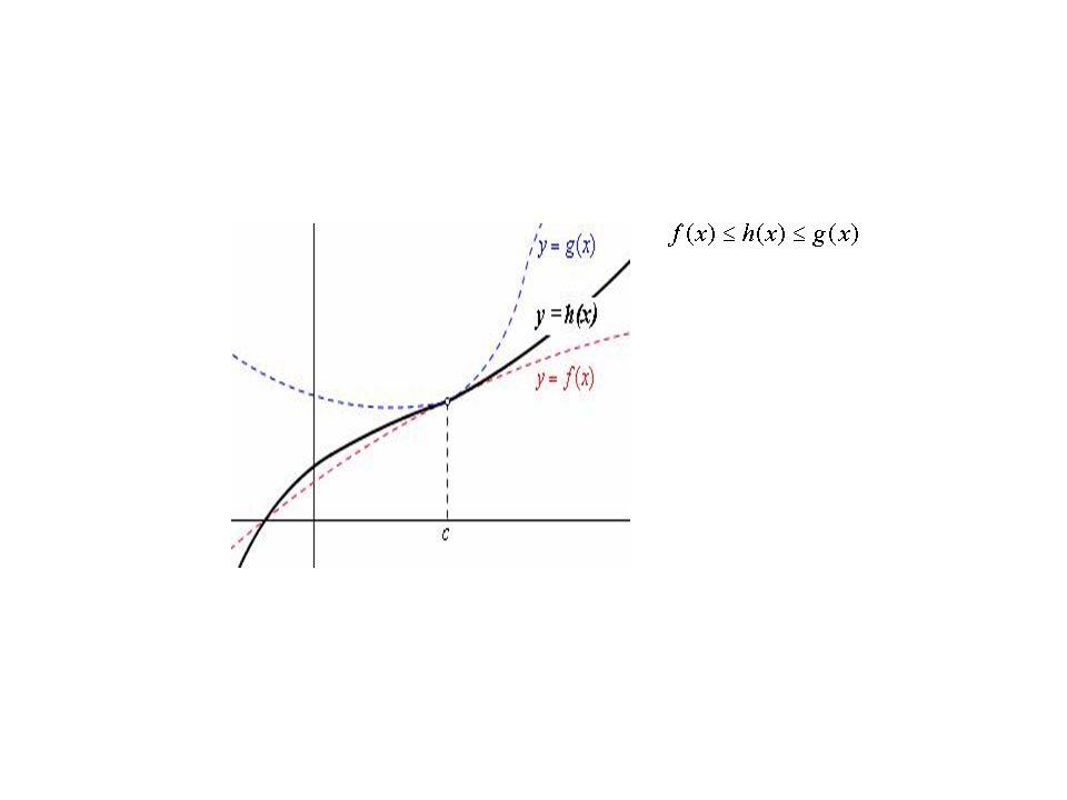 Dunque, lipotesi è che a) esista un intorno I(c) tale che per ogni x di I (c), escluso tuttal più c, si abbia b) e inoltre risulti.
