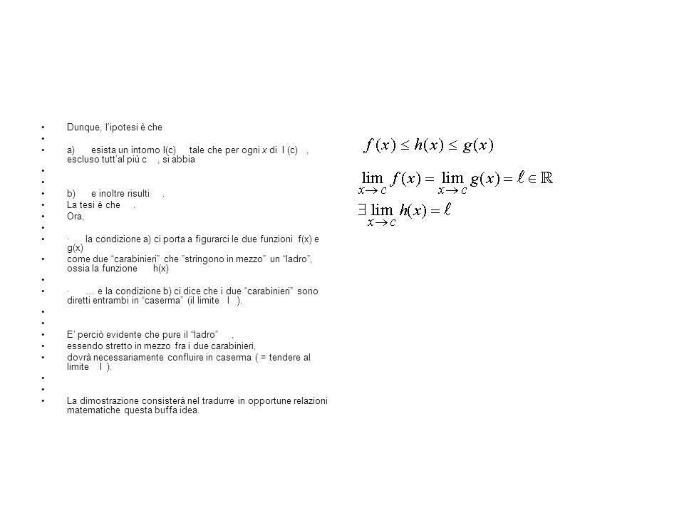 Per la definizione di limite, per ogni ε >0 esistono due intorni I 1 e I 2 di c tali che l- ε< f(x)<l+ε per ogni x I 1 l- ε< g(x)<l+ε per ogni x I 2 Quindi l- ε< f(x)h(x)g(x) <l+ε Quindi per ogni ε >0 esiste un intorno I= I 1 I 2 tale che l- ε< h(x) <l+ε In altre parole