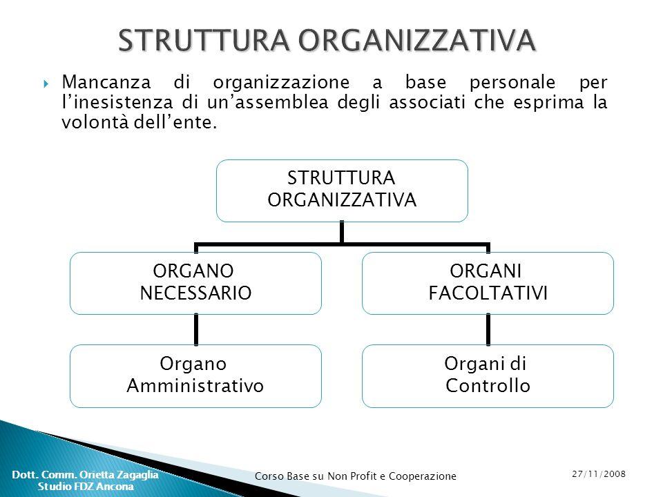 Corso Base su Non Profit e Cooperazione 27/11/2008 Dott. Comm. Orietta Zagaglia Studio FDZ Ancona Mancanza di organizzazione a base personale per line