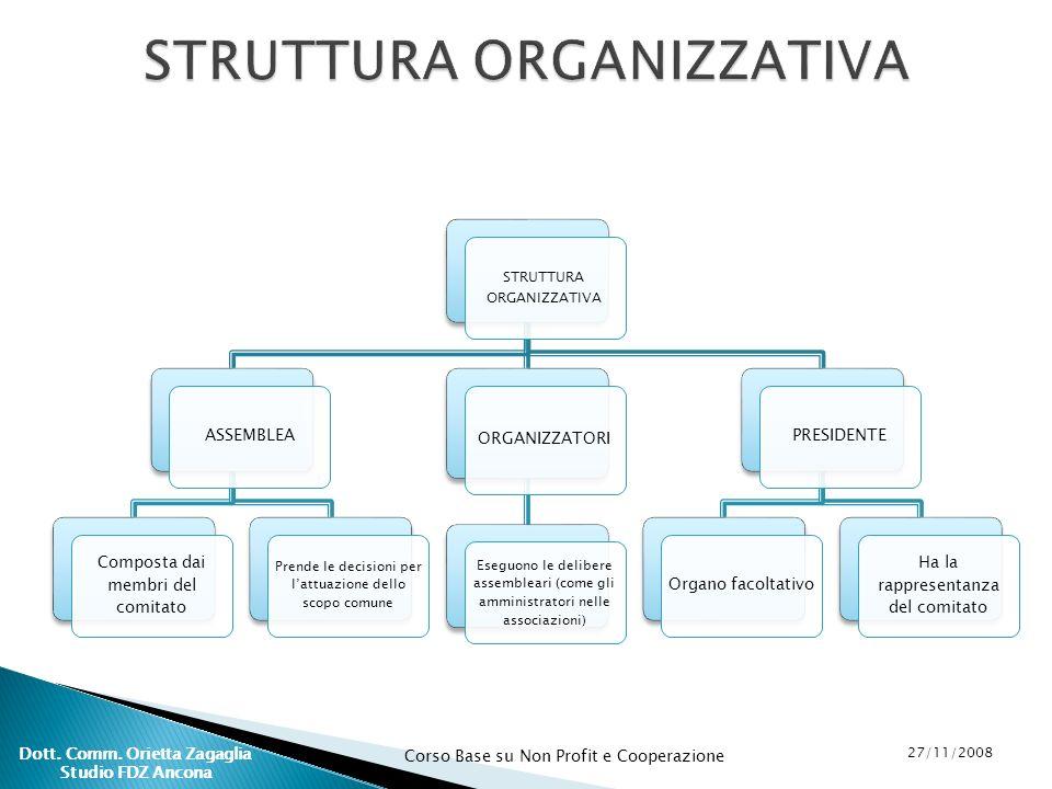 Corso Base su Non Profit e Cooperazione 27/11/2008 Dott. Comm. Orietta Zagaglia Studio FDZ Ancona STRUTTURA ORGANIZZATIVA ASSEMBLEA Composta dai membr
