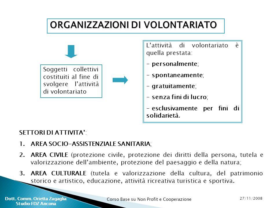 Corso Base su Non Profit e Cooperazione 27/11/2008 Dott. Comm. Orietta Zagaglia Studio FDZ Ancona ORGANIZZAZIONI DI VOLONTARIATO Soggetti collettivi c