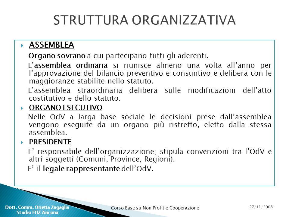 Corso Base su Non Profit e Cooperazione 27/11/2008 Dott. Comm. Orietta Zagaglia Studio FDZ Ancona ASSEMBLEA Organo sovrano a cui partecipano tutti gli