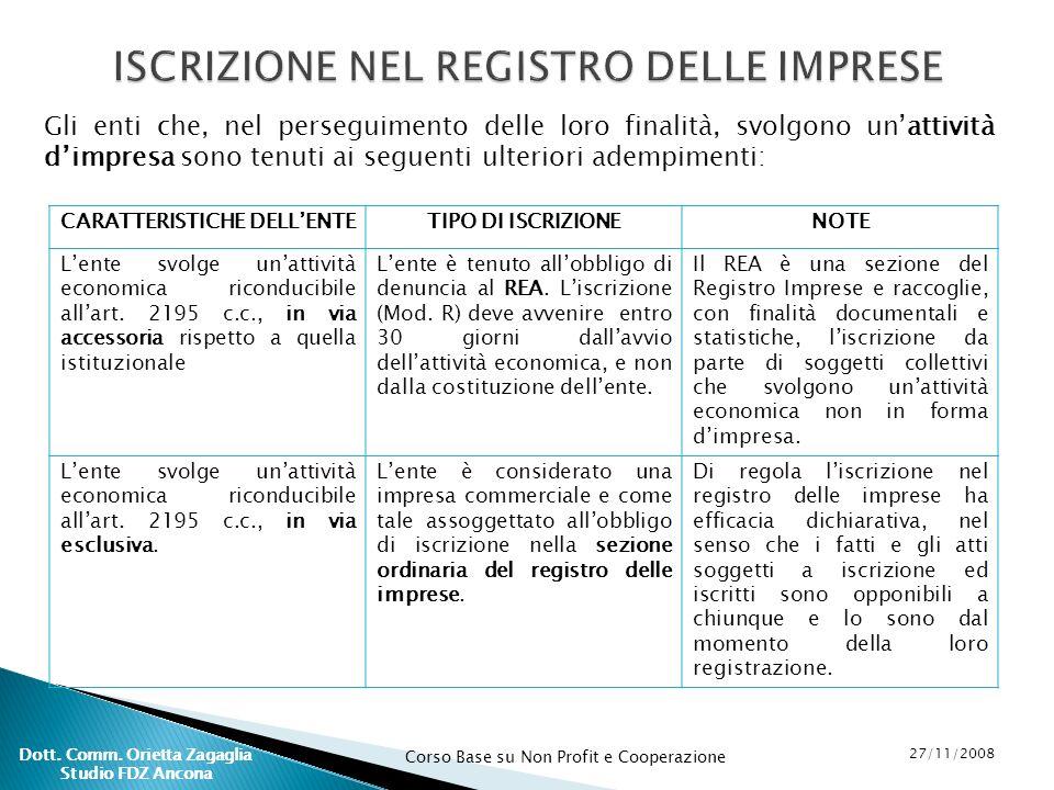 Corso Base su Non Profit e Cooperazione 27/11/2008 Dott. Comm. Orietta Zagaglia Studio FDZ Ancona CARATTERISTICHE DELLENTETIPO DI ISCRIZIONENOTE Lente