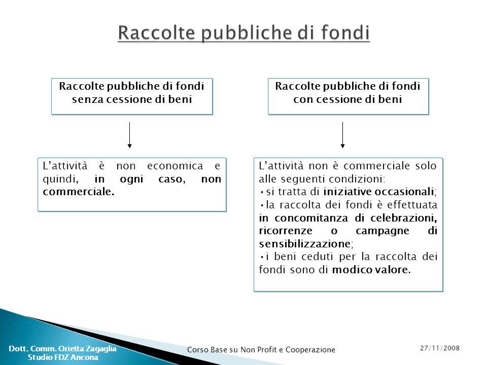 Corso Base su Non Profit e Cooperazione 27/11/2008 Dott. Comm. Orietta Zagaglia Studio FDZ Ancona Raccolte pubbliche di fondi senza cessione di beni R