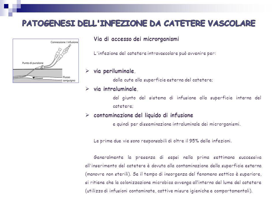 Via di accesso dei microrganismi L'infezione del catetere intravascolare può avvenire per: via periluminale, dalla cute alla superficie esterna del ca