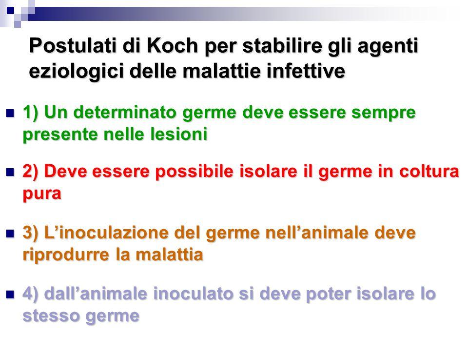 Postulati di Koch per stabilire gli agenti eziologici delle malattie infettive 1) Un determinato germe deve essere sempre presente nelle lesioni 1) Un