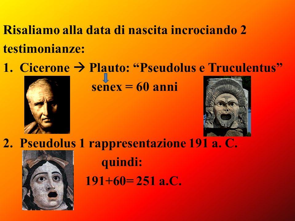 Risaliamo alla data di nascita incrociando 2 testimonianze: 1.Cicerone Plauto: Pseudolus e Truculentus senex = 60 anni 2.Pseudolus 1 rappresentazione