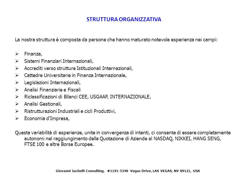 A questo punto per completare il processo, ITALIA INC.