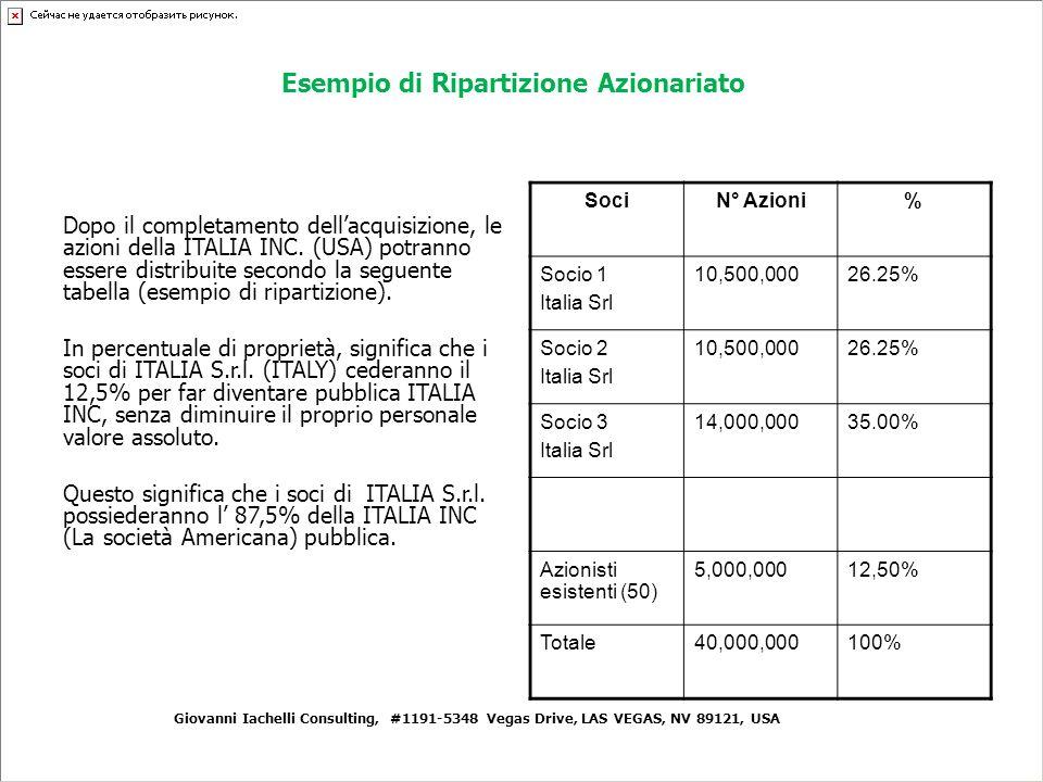 Dopo il completamento dellacquisizione, le azioni della ITALIA INC.