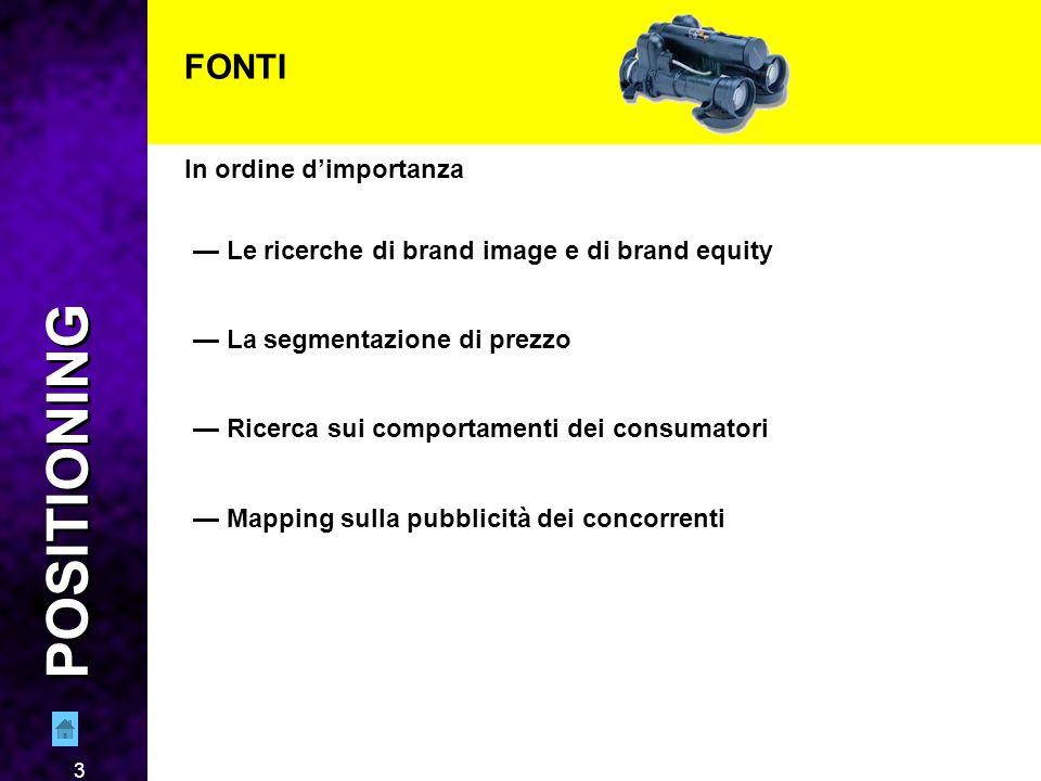 3 FONTI POSITIONING Le ricerche di brand image e di brand equity La segmentazione di prezzo Ricerca sui comportamenti dei consumatori Mapping sulla pubblicità dei concorrenti In ordine dimportanza