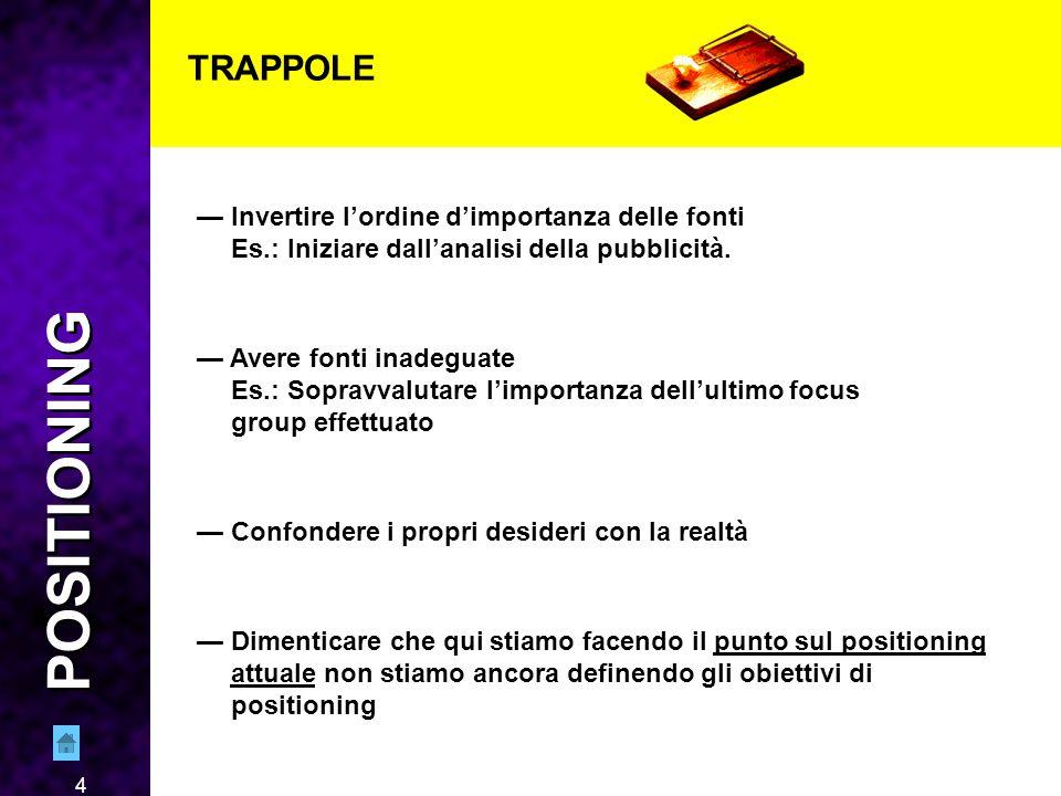 4 TRAPPOLE Invertire lordine dimportanza delle fonti Es.: Iniziare dallanalisi della pubblicità.