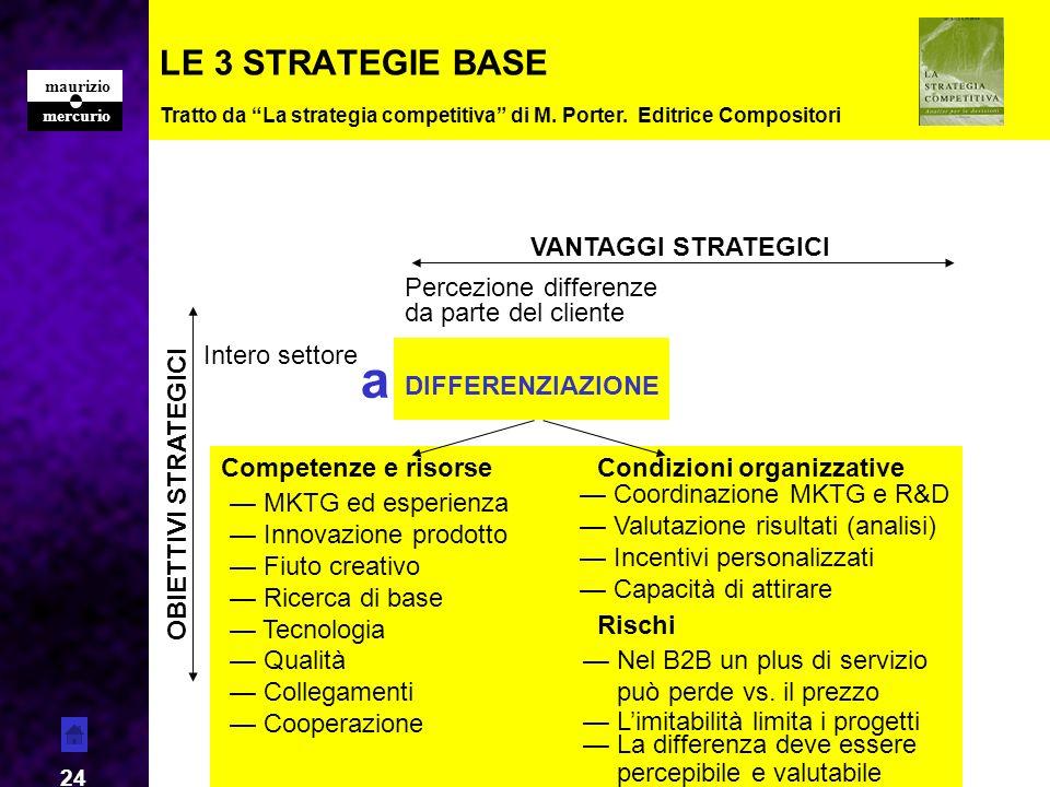 mercurio maurizio 24 LE 3 STRATEGIE BASE Tratto da La strategia competitiva di M. Porter. Editrice Compositori Intero settore OBIETTIVI STRATEGICI VAN