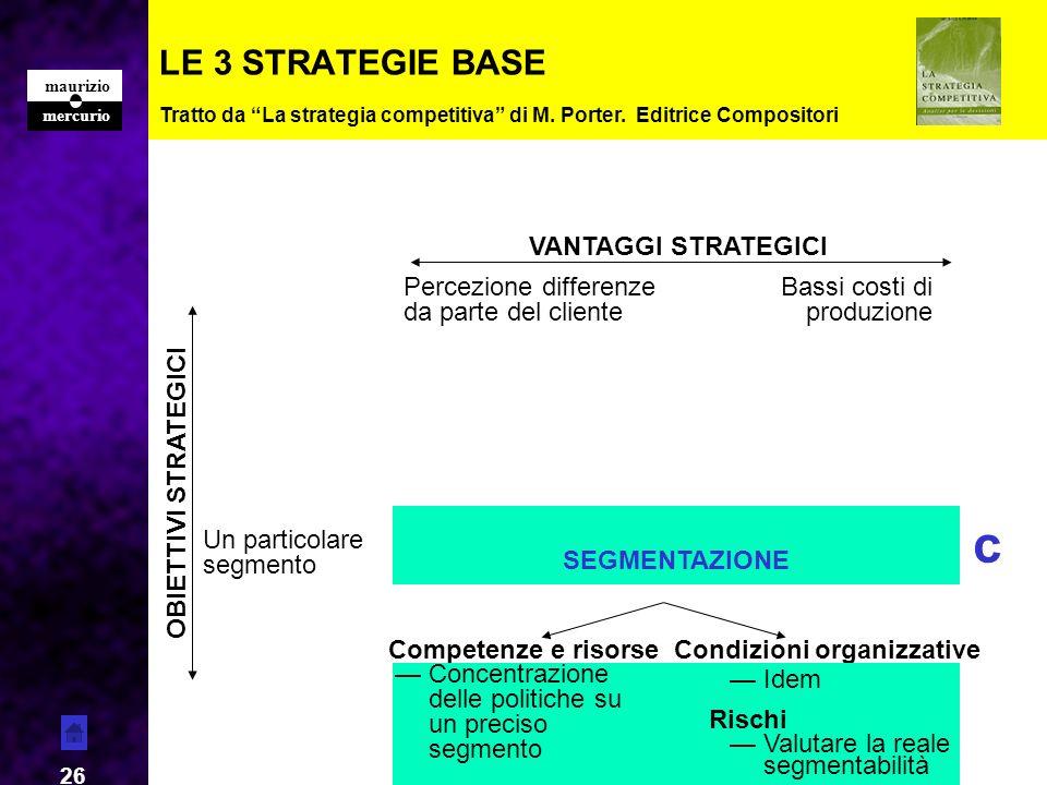 mercurio maurizio 26 LE 3 STRATEGIE BASE Tratto da La strategia competitiva di M. Porter. Editrice Compositori Un particolare segmento OBIETTIVI STRAT