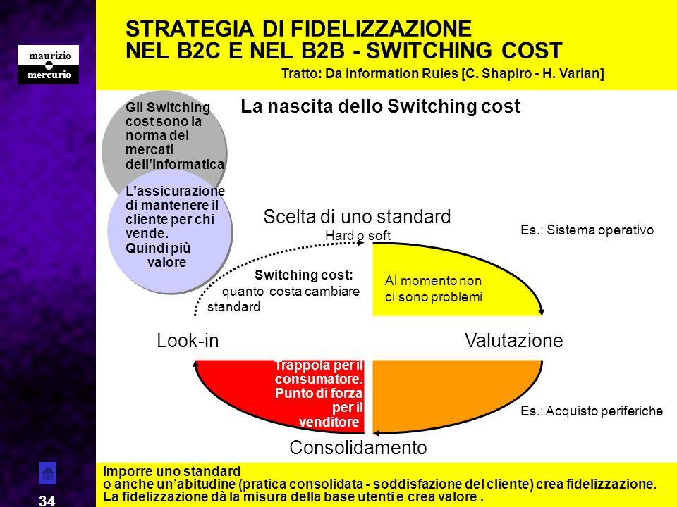 mercurio maurizio 34 STRATEGIA DI FIDELIZZAZIONE NEL B2C E NEL B2B - SWITCHING COST Scelta di uno standard Valutazione Consolidamento Es.: Sistema ope