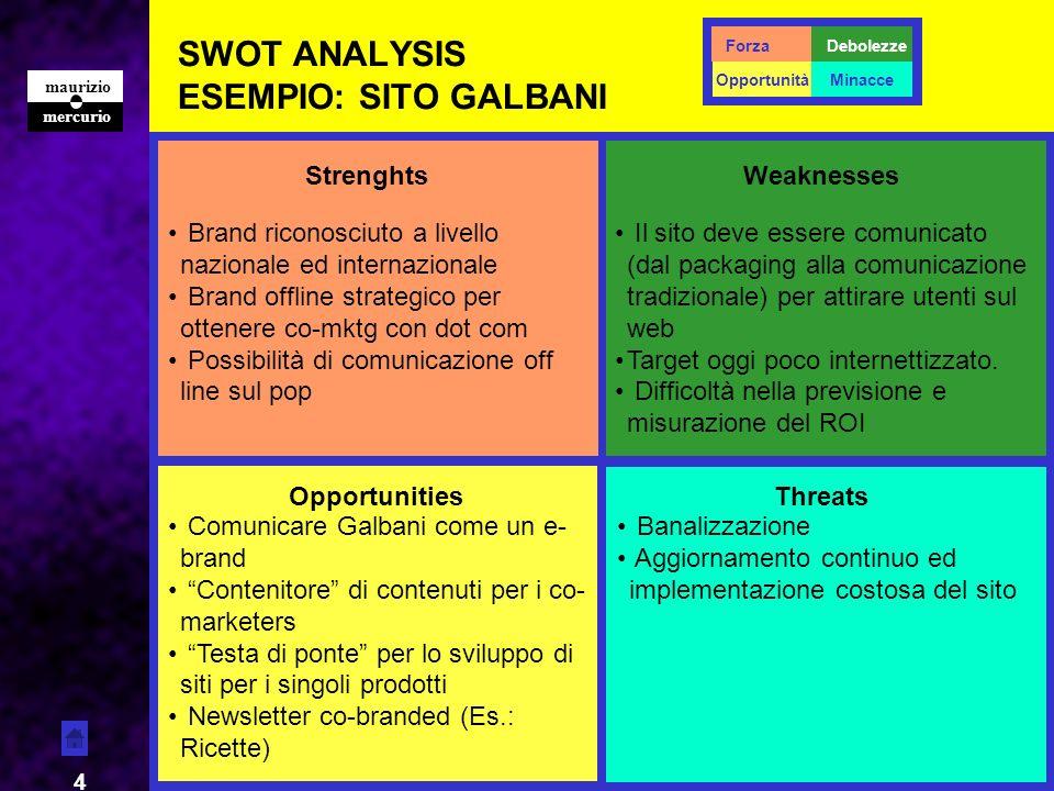 mercurio maurizio 5 SWOT Analysis di queste due società SWOT Analysis