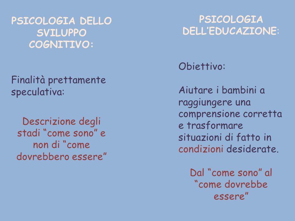 PSICOLOGIA DELLO SVILUPPO COGNITIVO: Finalità prettamente speculativa: Descrizione degli stadi come sono e non di come dovrebbero essere PSICOLOGIA DE