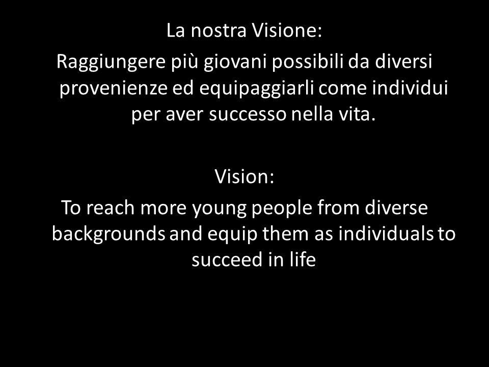 La nostra Visione: Raggiungere più giovani possibili da diversi provenienze ed equipaggiarli come individui per aver successo nella vita.