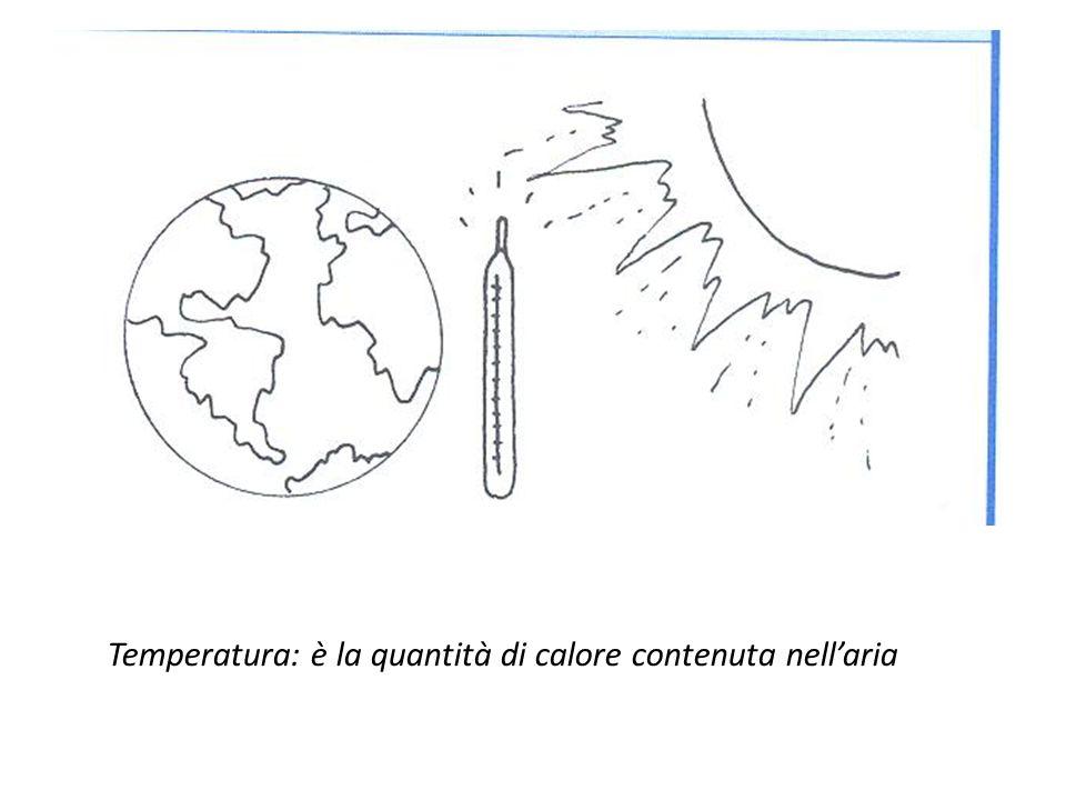 Temperatura: è la quantità di calore contenuta nellaria