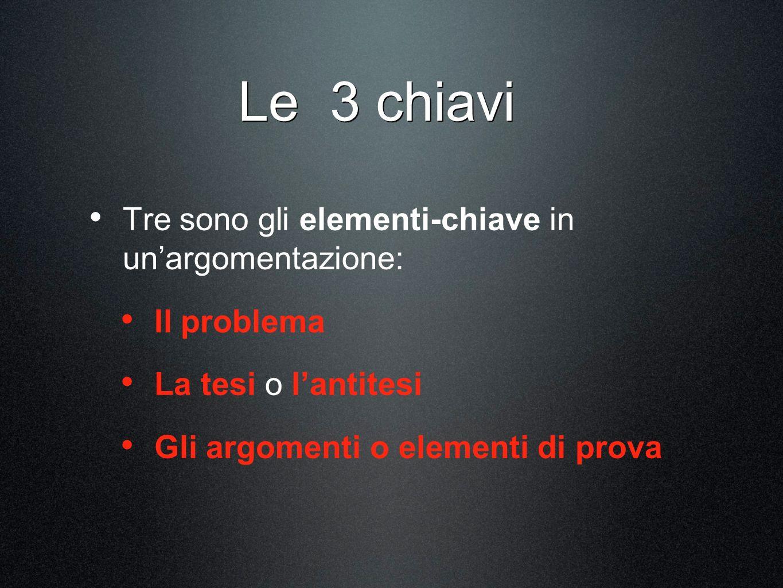 Tre sono gli elementi-chiave in unargomentazione: Il problema La tesi o lantitesi Gli argomenti o elementi di prova Le 3 chiavi