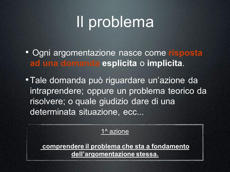 Ogni argomentazione nasce come risposta ad una domanda esplicita o implicita.