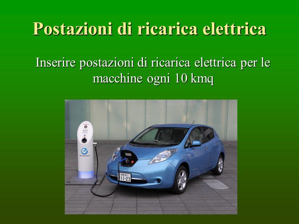 Postazioni di ricarica elettrica Inserire postazioni di ricarica elettrica per le macchine ogni 10 kmq Inserire postazioni di ricarica elettrica per le macchine ogni 10 kmq