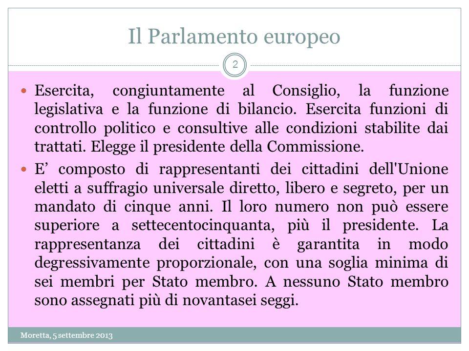 Il Parlamento europeo Esercita, congiuntamente al Consiglio, la funzione legislativa e la funzione di bilancio.