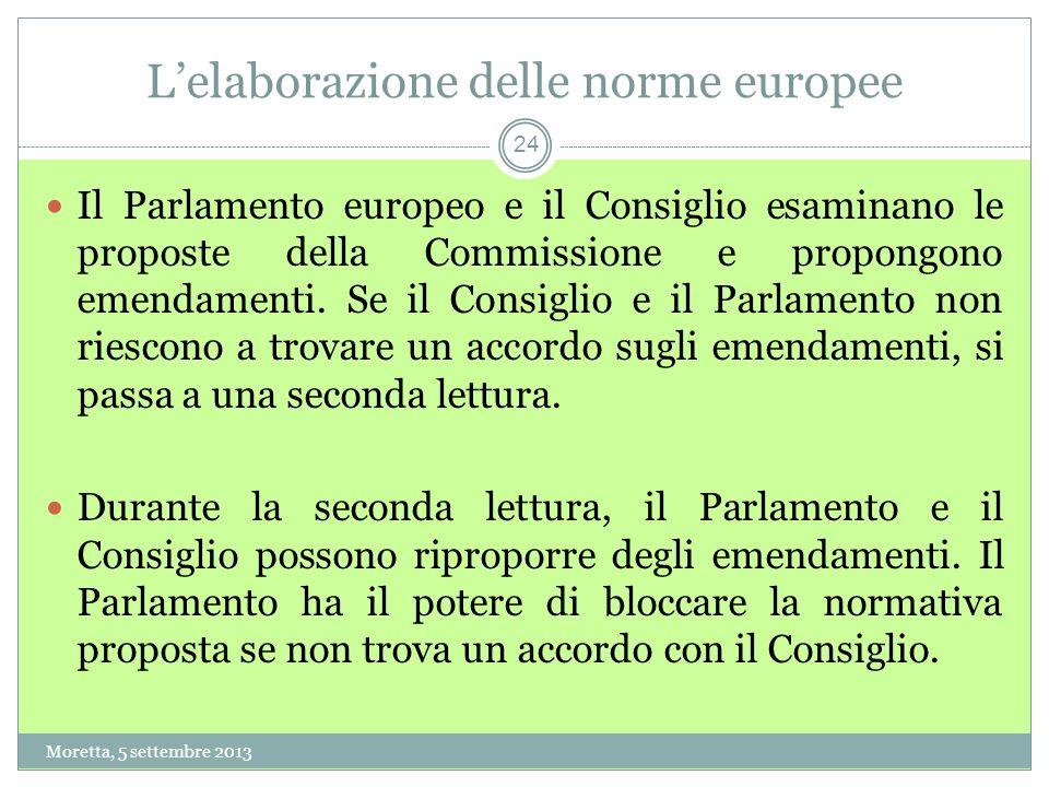 24 Lelaborazione delle norme europee Il Parlamento europeo e il Consiglio esaminano le proposte della Commissione e propongono emendamenti.