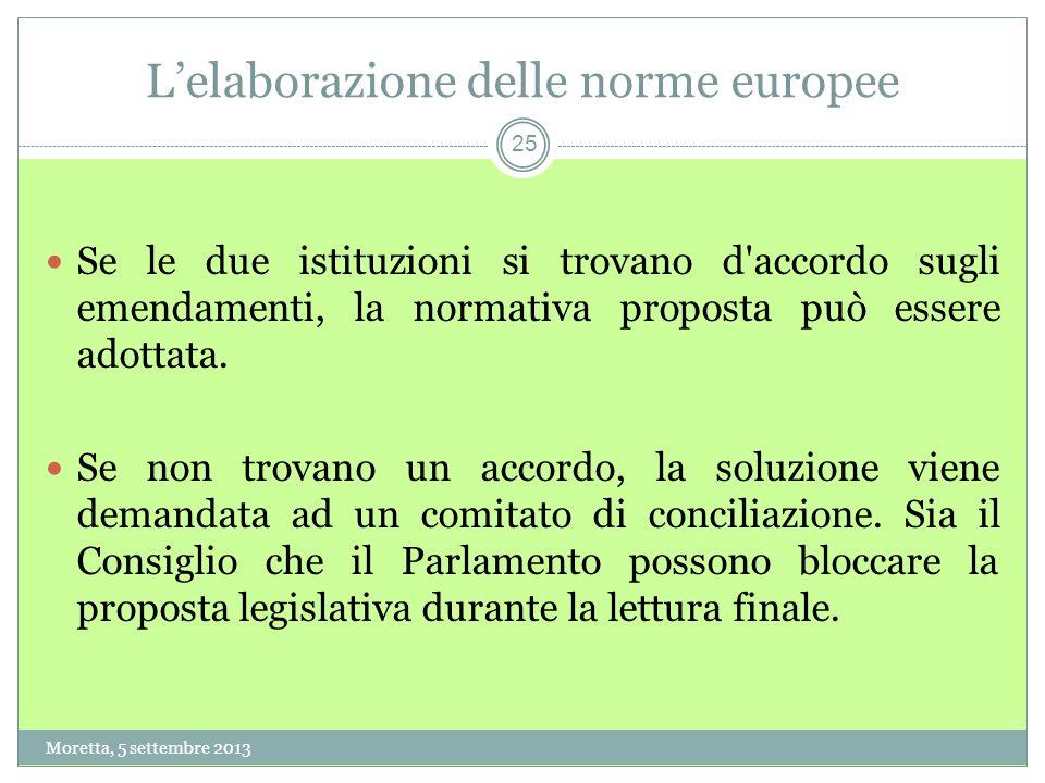 25 Lelaborazione delle norme europee.