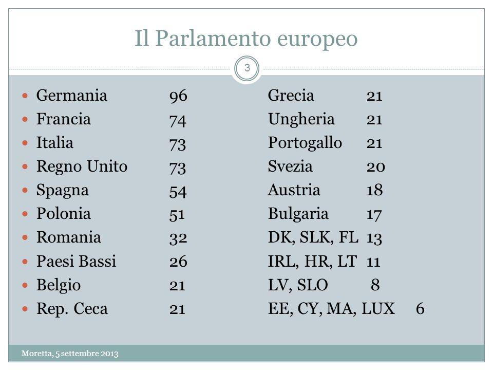 La Commissione Il presidente e gli altri membri della Commissione sono soggetti, collettivamente, ad un voto di approvazione del Parlamento europeo.