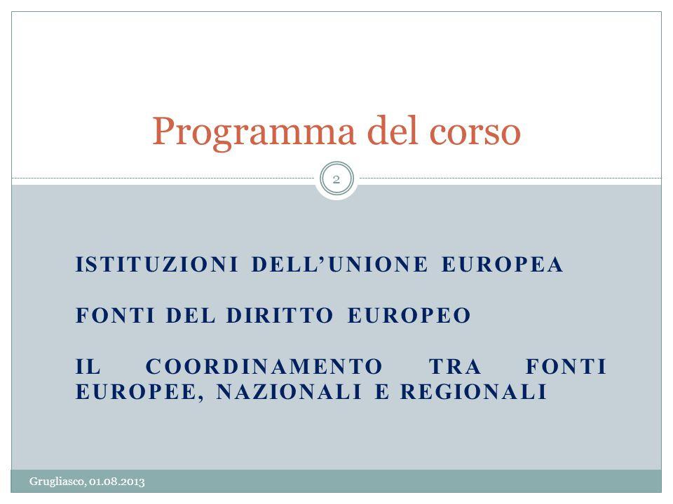 ISTITUZIONI DELLUNIONE EUROPEA FONTI DEL DIRITTO EUROPEO IL COORDINAMENTO TRA FONTI EUROPEE, NAZIONALI E REGIONALI Programma del corso 2 Grugliasco, 0