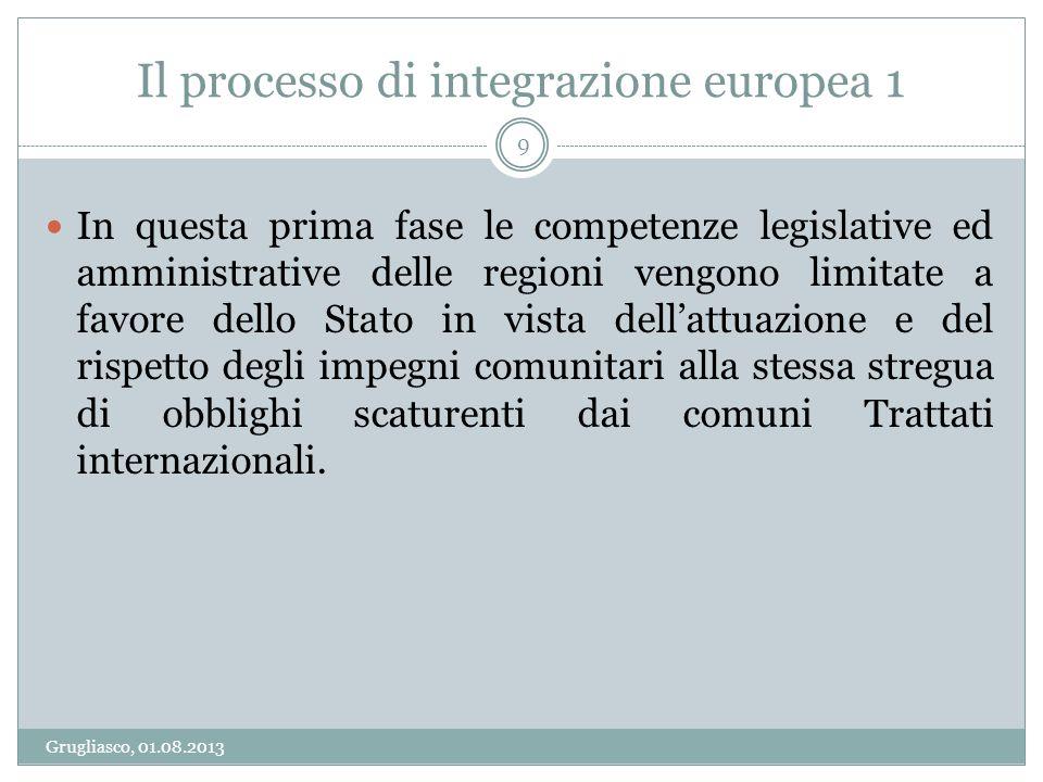Il processo di integrazione europea 1 Grugliasco, 01.08.2013 9 In questa prima fase le competenze legislative ed amministrative delle regioni vengono